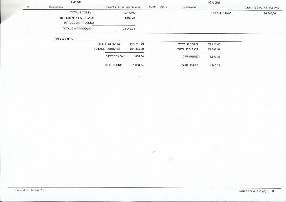 bilancioconsuntivo2018-page-003